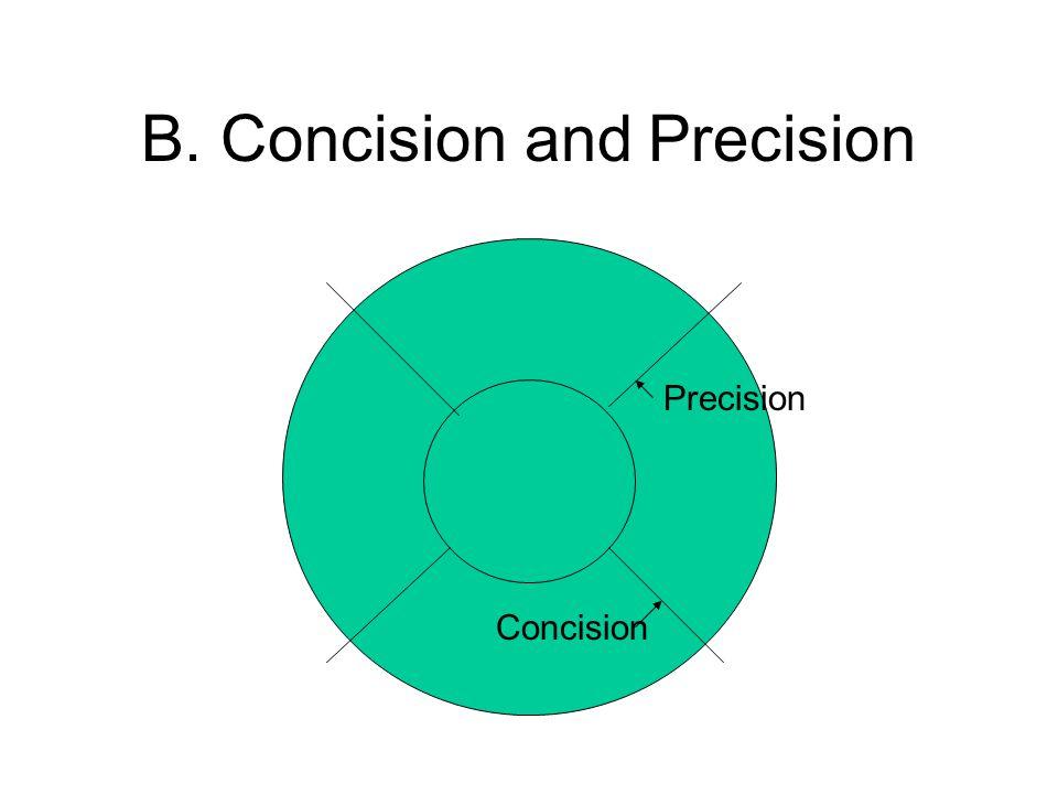 B. Concision and Precision Precision Concision