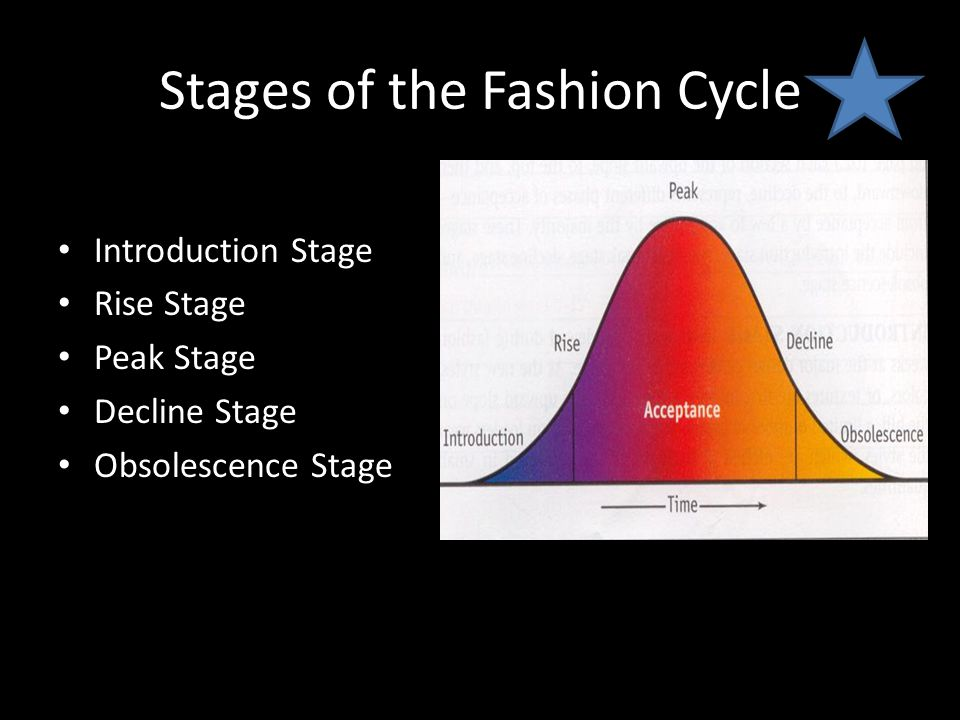 Stages of the Fashion Cycle Introduction Stage Rise Stage Peak Stage Decline Stage Obsolescence Stage