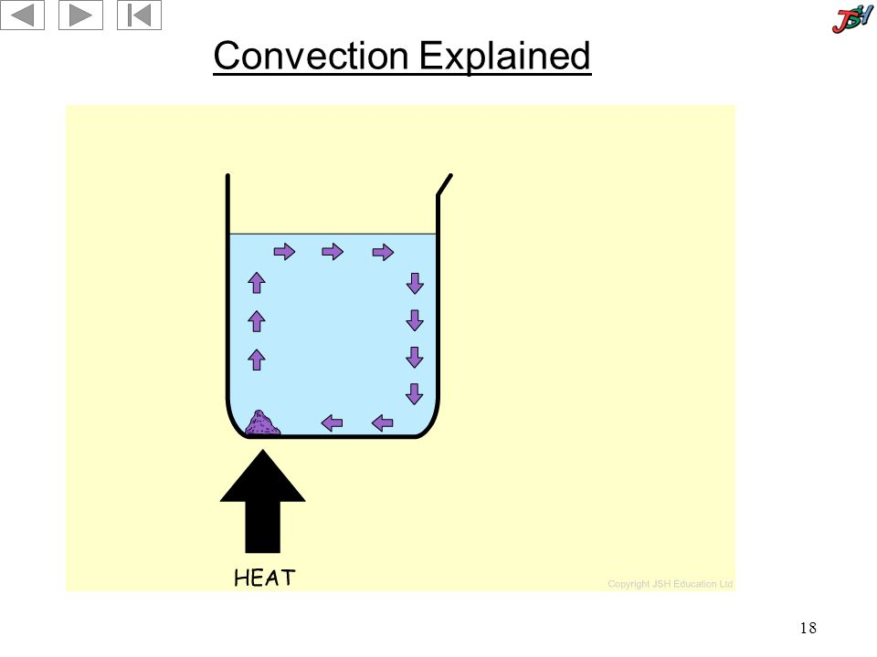 18 Convection Explained