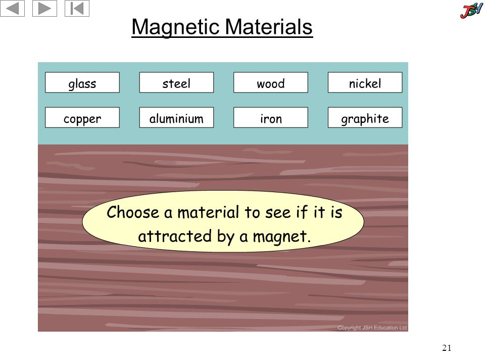 21 Magnetic Materials