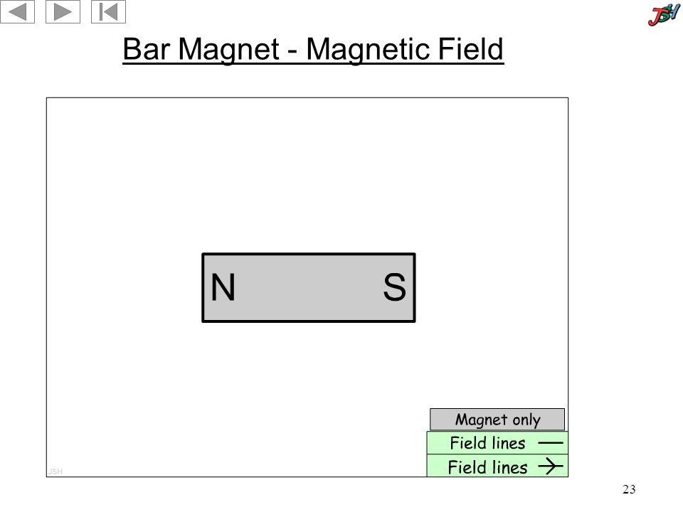 23 Bar Magnet - Magnetic Field