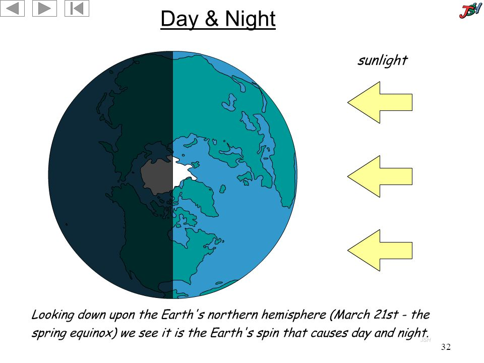 32 Day & Night