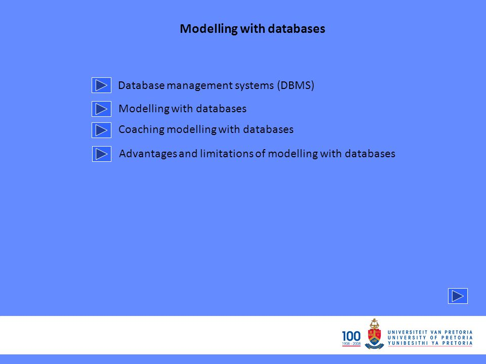 Database management systems (DBMS) Modelling with databases Coaching modelling with databases Advantages and limitations of modelling with databases