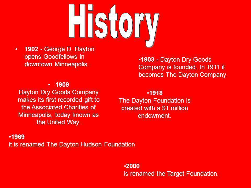 1902 - George D. Dayton opens Goodfellows in downtown Minneapolis.