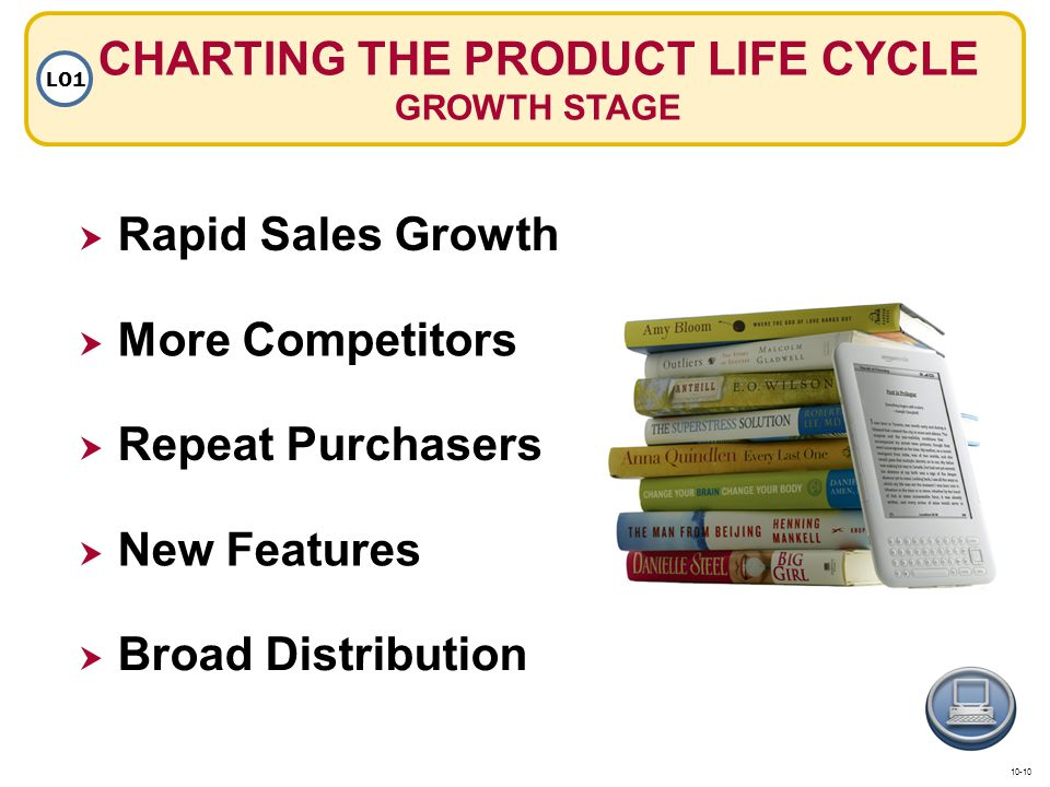 CHARTING THE PRODUCT LIFE CYCLE GROWTH STAGE LO1 Rapid Sales Growth Repeat Purchasers New Features Broad Distribution More Competitors 10-10