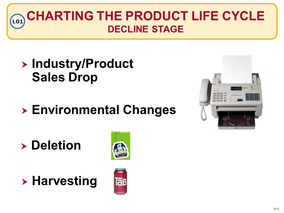 CHARTING THE PRODUCT LIFE CYCLE DECLINE STAGE LO1 Environmental Changes Industry/Product Sales Drop Deletion Harvesting 10-12
