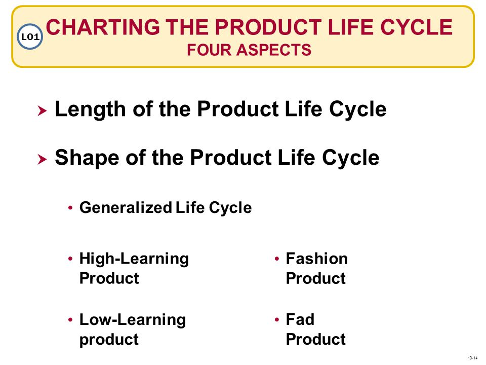 CHARTING THE PRODUCT LIFE CYCLE FOUR ASPECTS LO1 Length of the Product Life Cycle Shape of the Product Life Cycle Generalized Life Cycle High-Learning