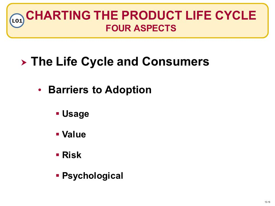 The Life Cycle and Consumers Barriers to Adoption Usage Value Risk Psychological CHARTING THE PRODUCT LIFE CYCLE FOUR ASPECTS LO1 10-18