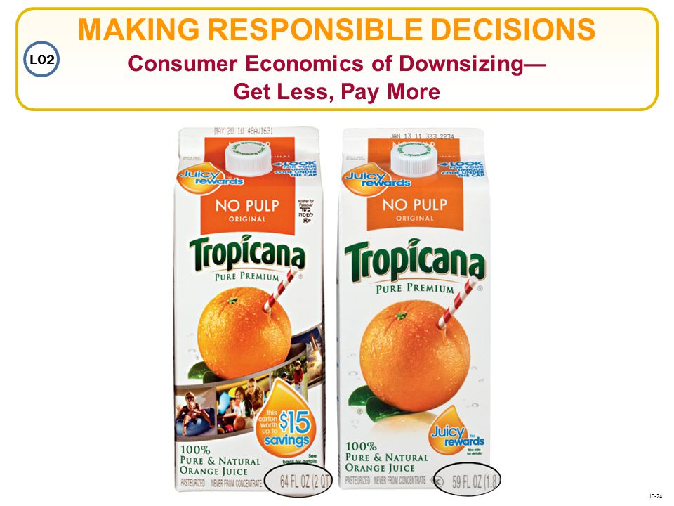 MAKING RESPONSIBLE DECISIONS Consumer Economics of Downsizing Get Less, Pay More LO2 10-24