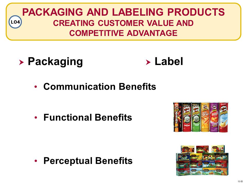 PACKAGING AND LABELING PRODUCTS CREATING CUSTOMER VALUE AND COMPETITIVE ADVANTAGE LO4 Packaging Label Communication Benefits Functional Benefits Perce