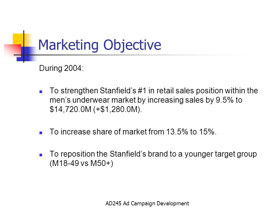 AD245 Ad Campaign Development Marketing Objective During 2004: To strengthen Stanfields #1 in retail sales position within the mens underwear market by increasing sales by 9.5% to $14,720.0M (+$1,280.0M).