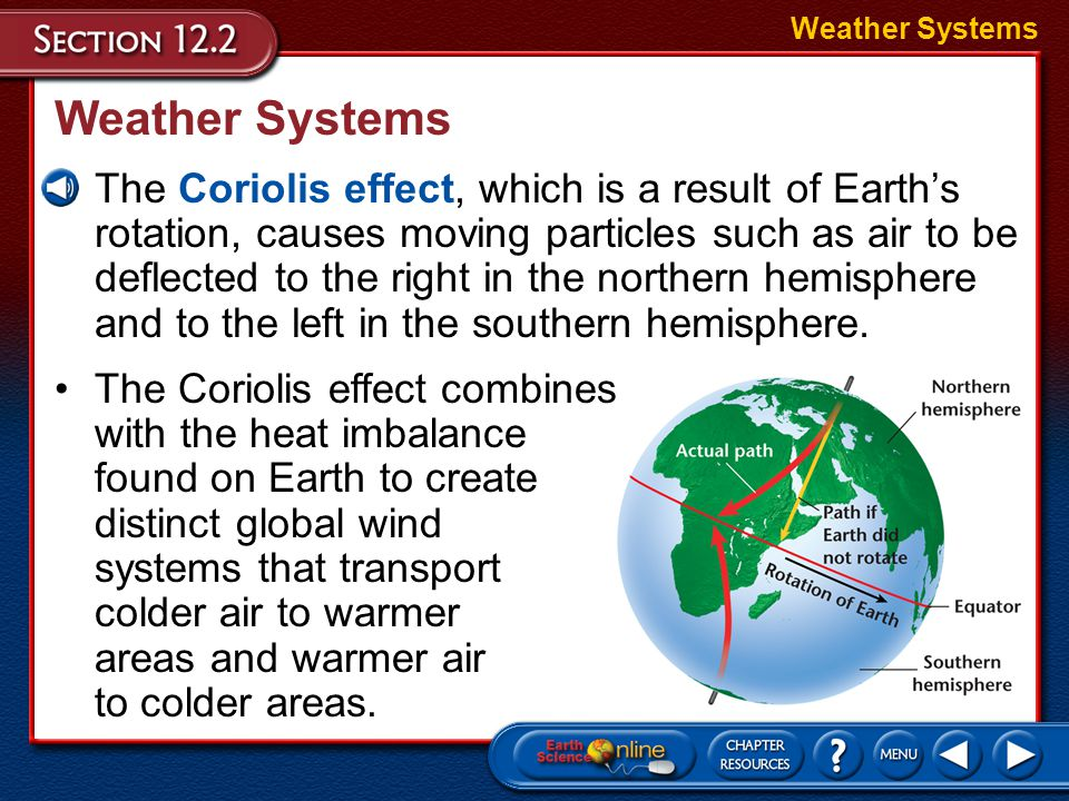 Objectives Describe how the rotation of Earth affects the movement of air. Compare and contrast wind systems. Identify the various types of fronts. –C