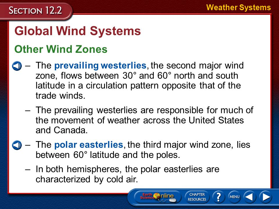 Global Wind Systems Weather Systems