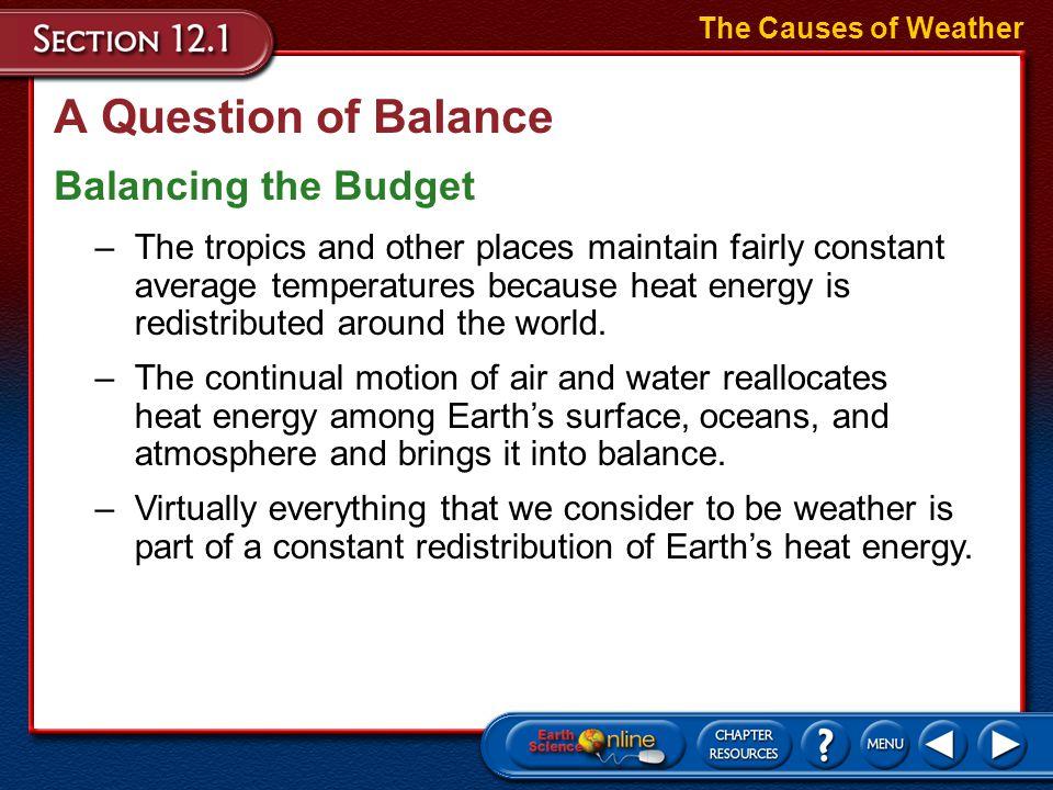 –station model –isopleth –digital forecast –analog forecast Objectives Analyze a basic surface weather chart.