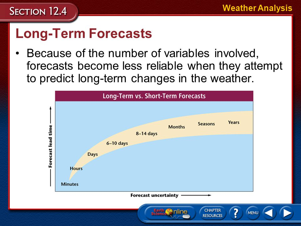 Short-Term Forecasts Analog Forecasts Weather Analysis –An analog forecast involves comparing current weather patterns to patterns that took place in