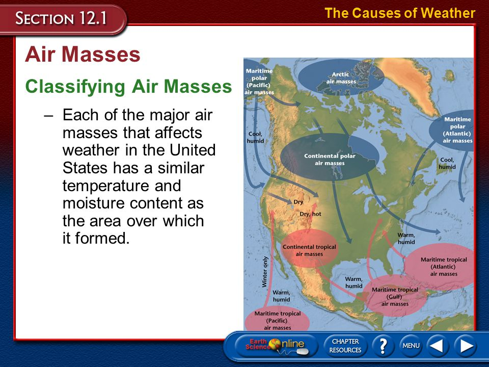 Fronts Cold Fronts Weather Systems –In a cold front, cold, dense air displaces warm air and forces the warm air up along a steep front.