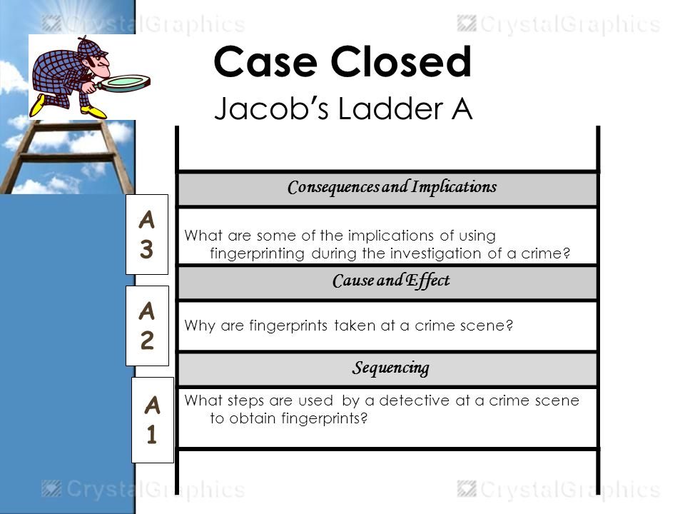 Case Closed Jacobs Ladder A A3A3 A2A2 A1A1 Consequences and Implications What are some of the implications of using fingerprinting during the investigation of a crime.