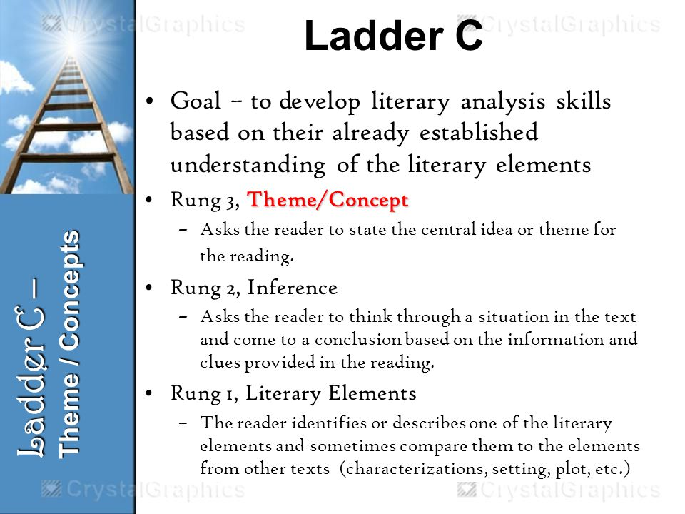 Ladder C Goal – to develop literary analysis skills based on their already established understanding of the literary elements Theme/ConceptRung 3, Theme/Concept –Asks the reader to state the central idea or theme for the reading.
