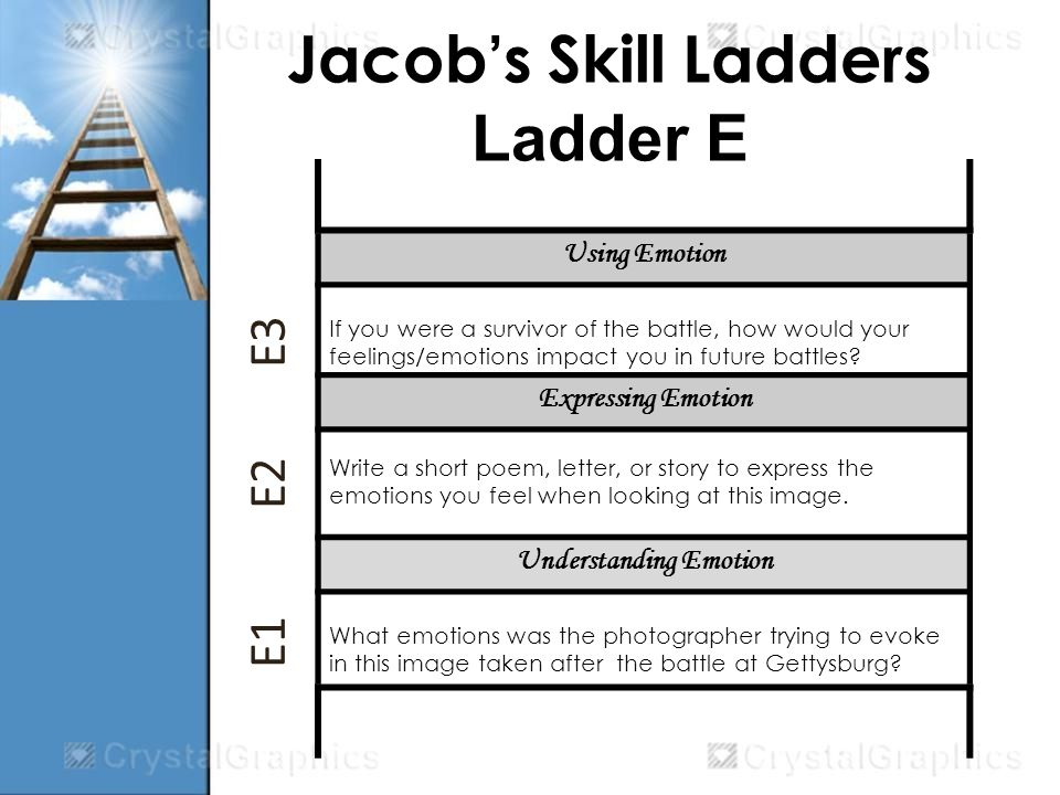 Jacobs Skill Ladders Ladder E Using Emotion If you were a survivor of the battle, how would your feelings/emotions impact you in future battles.