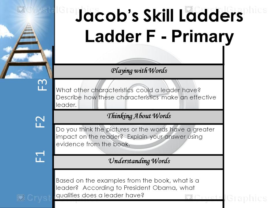 Jacobs Skill Ladders Ladder F - Primary Playing with Words What other characteristics could a leader have.