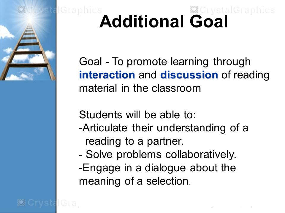 Goal - To promote learning through interactiondiscussion interaction and discussion of reading material in the classroom Students will be able to: -Articulate their understanding of a reading to a partner.