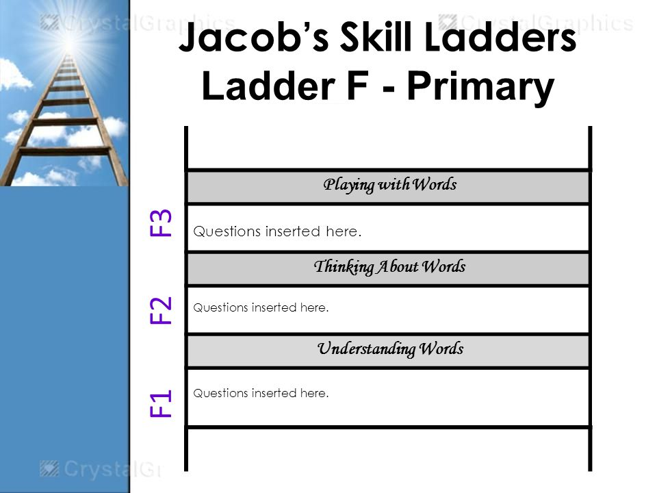 Jacobs Skill Ladders Ladder F - Primary Playing with Words Questions inserted here.