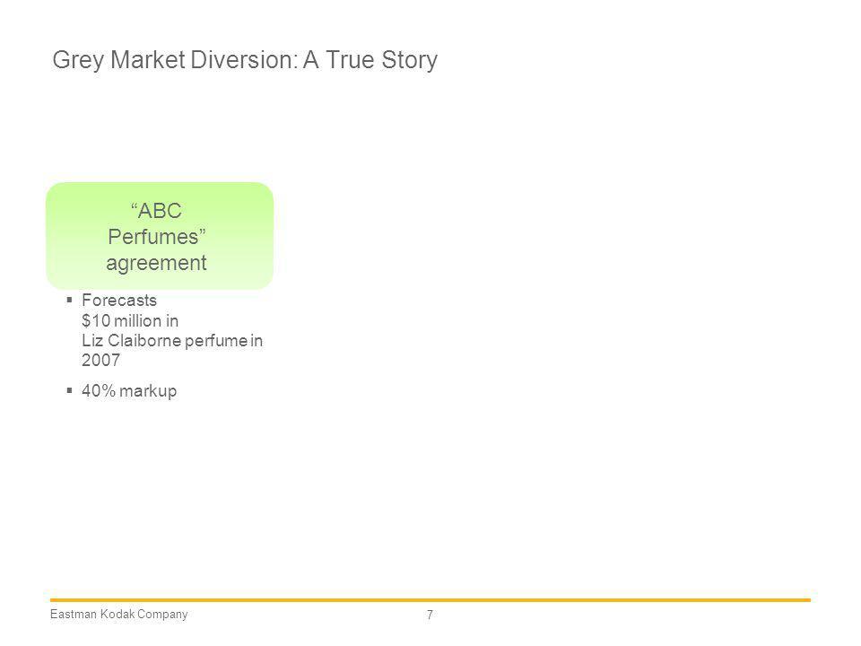 Eastman Kodak Company 7 Grey Market Diversion: A True Story Forecasts $10 million in Liz Claiborne perfume in 2007 40% markup ABC Perfumes agreement