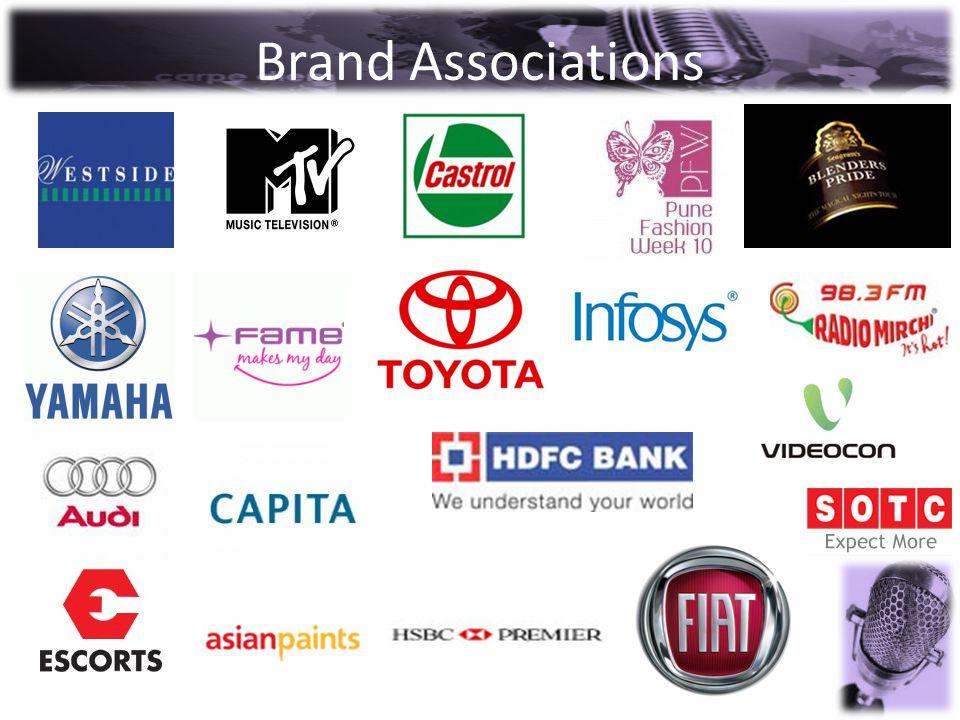 Brand Associations