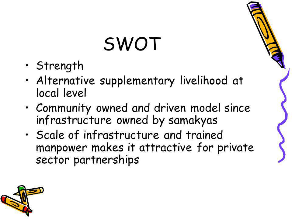 SWOT Strength Alternative supplementary livelihood at local level Community owned and driven model since infrastructure owned by samakyas Scale of infrastructure and trained manpower makes it attractive for private sector partnerships