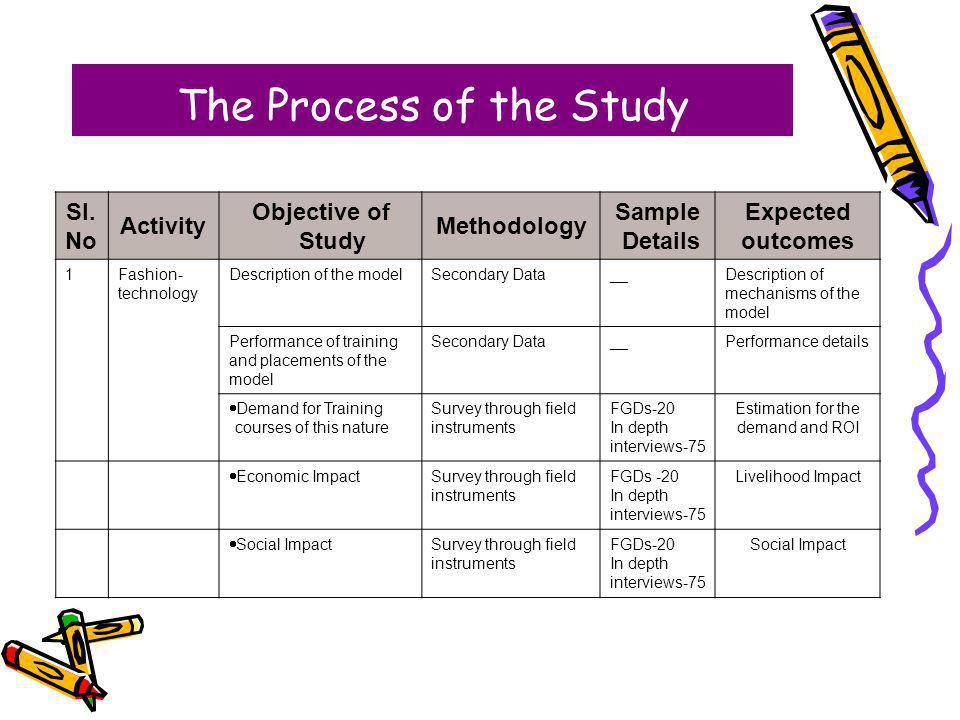 The Process of the Study Sl.