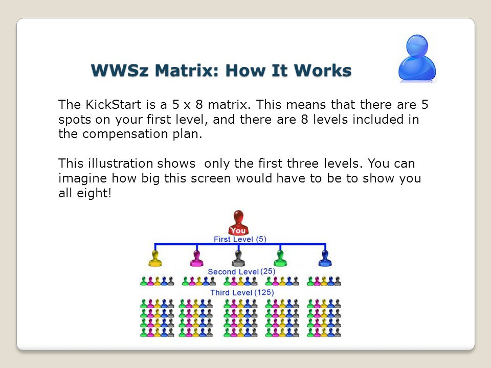 WWSz Matrix: How It Works The KickStart is a 5 x 8 matrix. This means that there are 5 spots on your first level, and there are 8 levels included in t