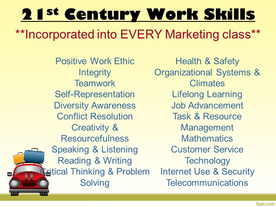 21 st Century Work Skills **Incorporated into EVERY Marketing class** Positive Work Ethic Integrity Teamwork Self-Representation Diversity Awareness Conflict Resolution Creativity & Resourcefulness Speaking & Listening Reading & Writing Critical Thinking & Problem Solving Health & Safety Organizational Systems & Climates Lifelong Learning Job Advancement Task & Resource Management Mathematics Customer Service Technology Internet Use & Security Telecommunications