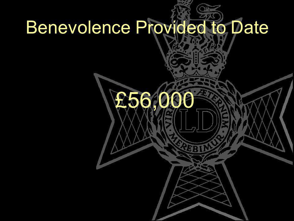 Benevolence Provided to Date £56,000