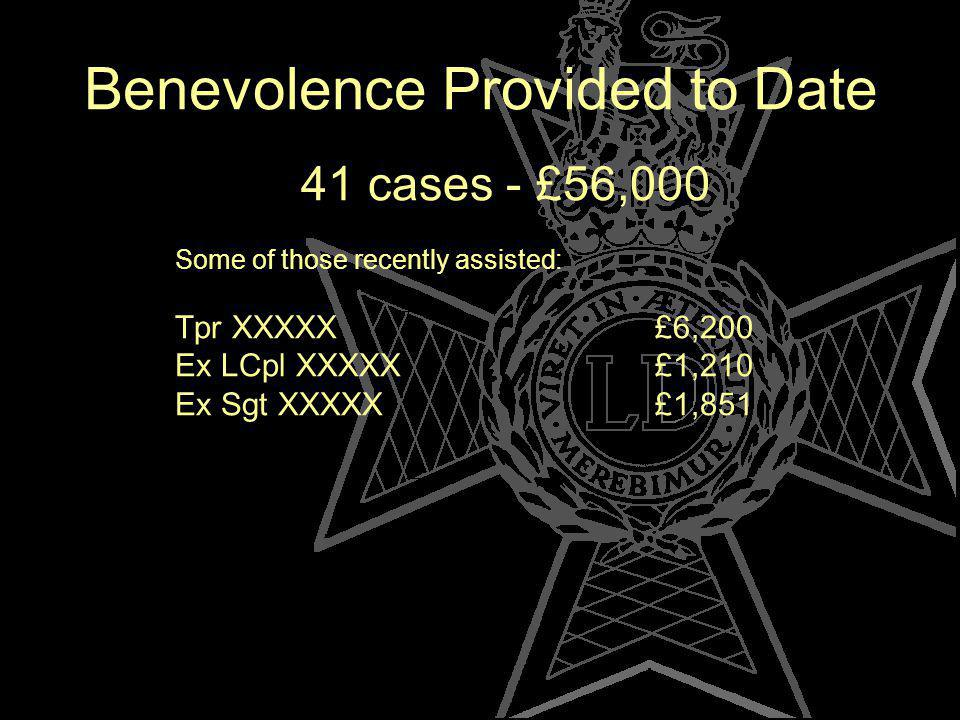 Benevolence Provided to Date 41 cases - £56,000 Some of those recently assisted: Tpr XXXXX£6,200 Ex LCpl XXXXX£1,210 Ex Sgt XXXXX£1,851