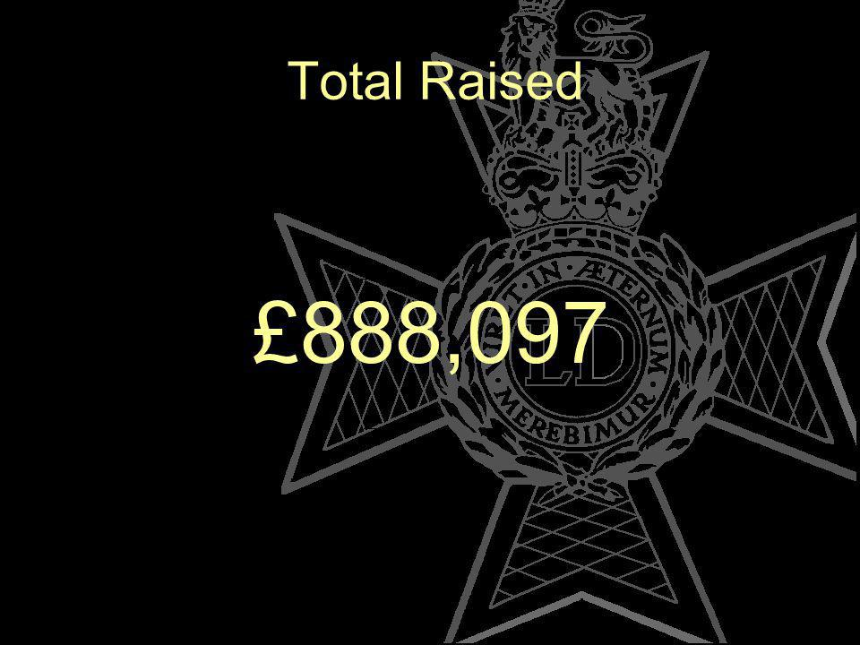 Total Raised £888,097