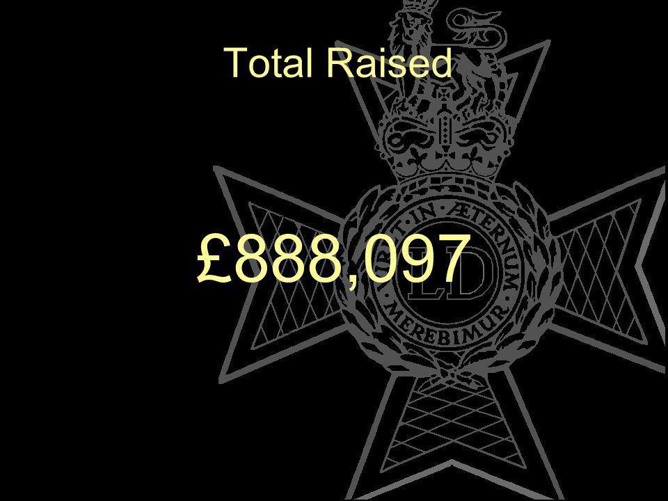 Finances Money Raised £868,000 Money Pledged£ 20,000 Brewin Dolphin£644,000 Lloyds TSB Bond£ 85,000 Gift Aid awaited£ 10,000 Expenses£ 53,000 Benevolence£ 56,000 Total£868,000