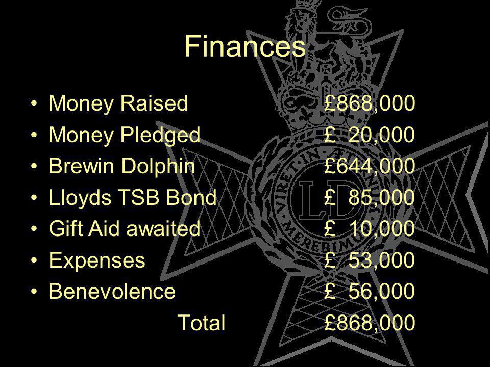 Benevolence Provided to Date 41 cases - £56,000 Some of those recently assisted: Tpr XXXXX£ 6,200 Ex LCpl XXXXX£ 1,210 Ex Sgt XXXXX£ 1,851 L/Cpl XXXXX £ 6,260 Mrs XXXXX £ 9,753 Children s Christmas Donations£ 2,000 Thirty Five Other cases £28,729