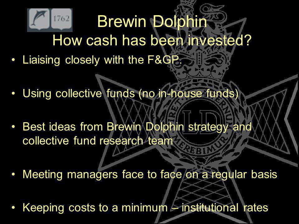Brewin Dolphin How cash has been invested. Liaising closely with the F&GP.