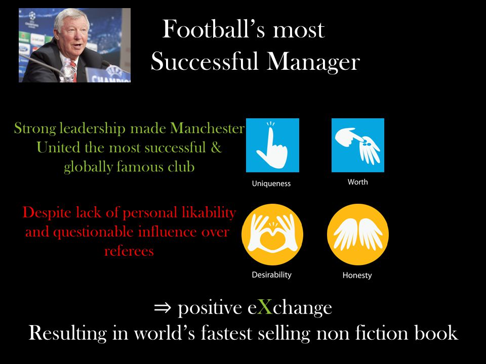Footballs most Successful Manager Strong leadership made Manchester United the most successful & globally famous club DD Despite lack of personal likability and questionable influence over referees positive eXchange Resulting in worlds fastest selling non fiction book