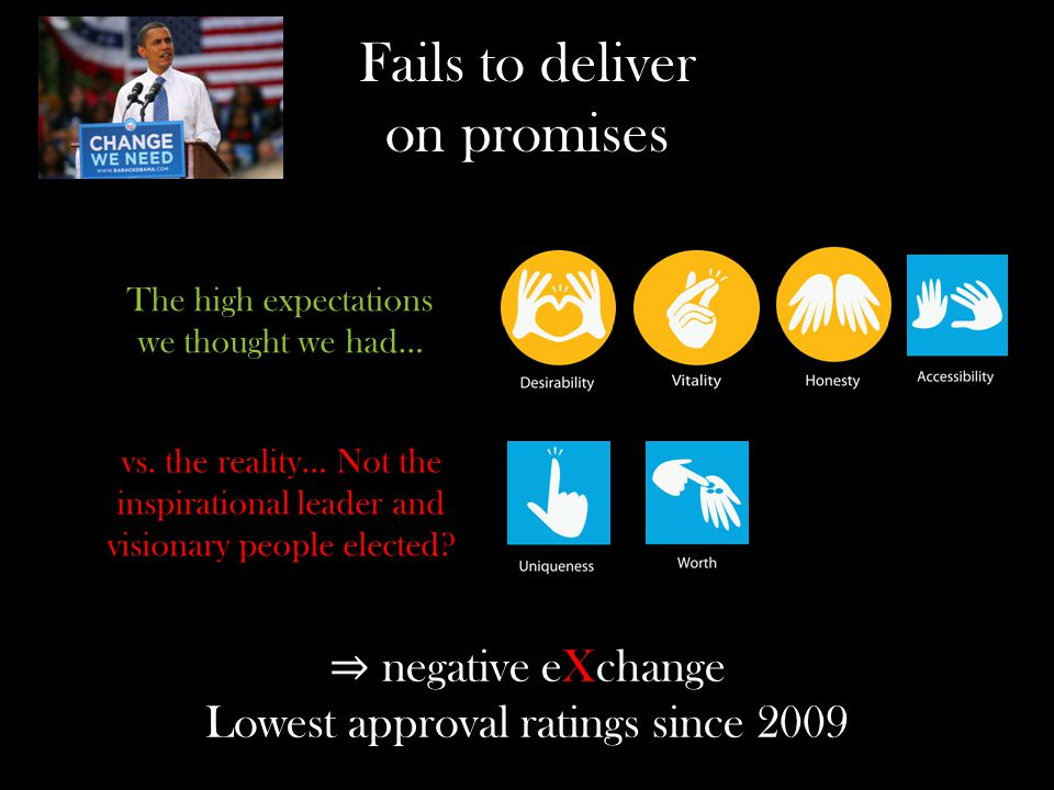 Fails to deliver on promises The high expectations we thought we had… vs.