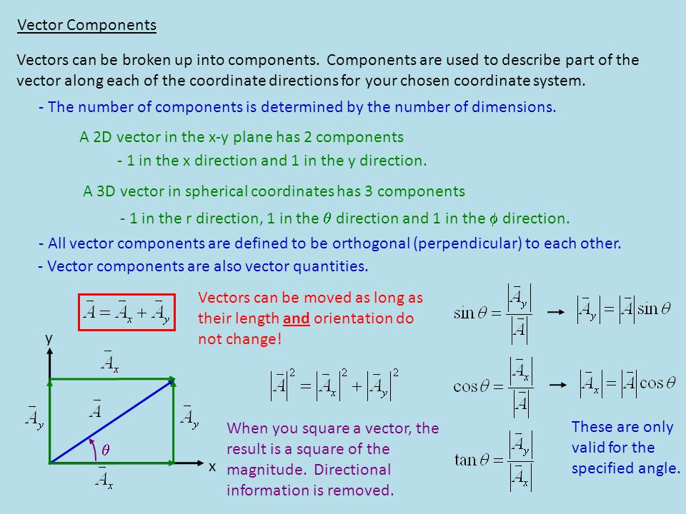 Vector Components Vectors can be broken up into components. Components are used to describe part of the vector along each of the coordinate directions