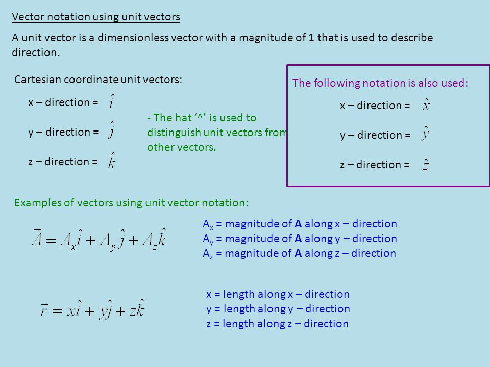 Vector notation using unit vectors A unit vector is a dimensionless vector with a magnitude of 1 that is used to describe direction. Cartesian coordin