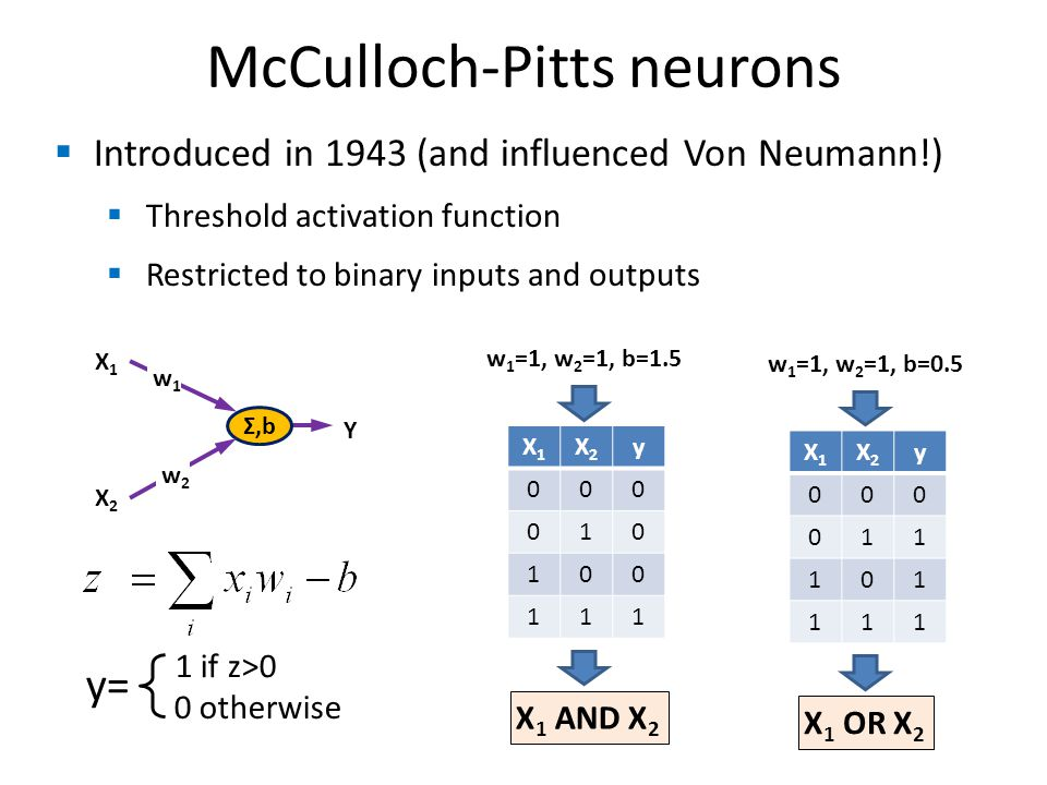 McCulloch-Pitts neurons Introduced in 1943 (and influenced Von Neumann!) Threshold activation function Restricted to binary inputs and outputs 1 if z>0 0 otherwise y= Σ,b X1X1 w1w1 X2X2 w2w2 Y w 1 =1, w 2 =1, b=1.5 X1X1 X2X2 y 000 010 100 111 X 1 AND X 2 w 1 =1, w 2 =1, b=0.5 X1X1 X2X2 y 000 011 101 111 X 1 OR X 2