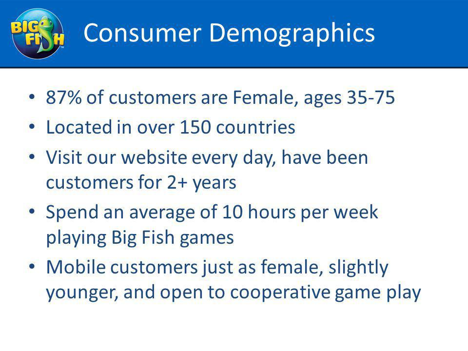 Consumer Demographics 87% of customers are Female, ages 35-75 Located in over 150 countries Visit our website every day, have been customers for 2+ years Spend an average of 10 hours per week playing Big Fish games Mobile customers just as female, slightly younger, and open to cooperative game play