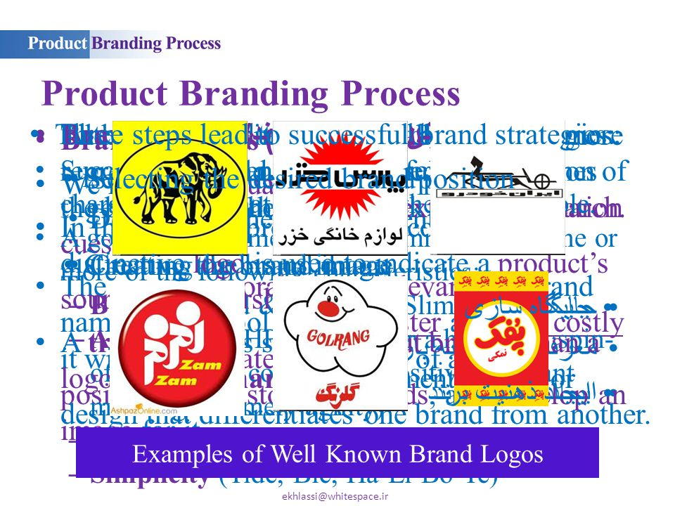 ekhlassi@whitespace.ir Three steps lead to successful brand strategies : Selecting the desired brand position Developing the brands identification جایگاه سازی معرفی جایگاه به بازار Product Branding Process ایجاد ذهنیت برند A brand image is an impression created by brand messages and experiences and assimilated into a perception or impression of the brand.