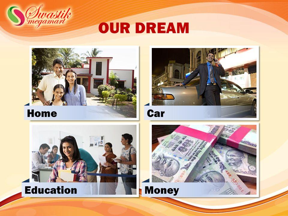 Home OUR DREAM Car EducationMoney