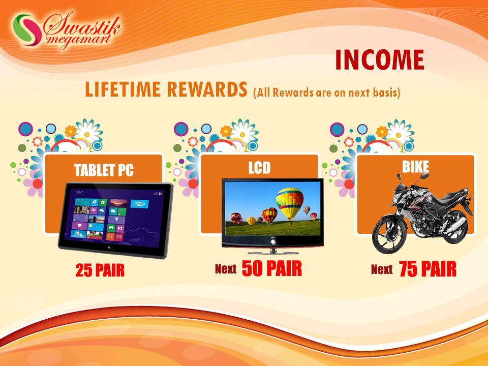 INCOME LIFETIME REWARDS (All Rewards are on next basis)