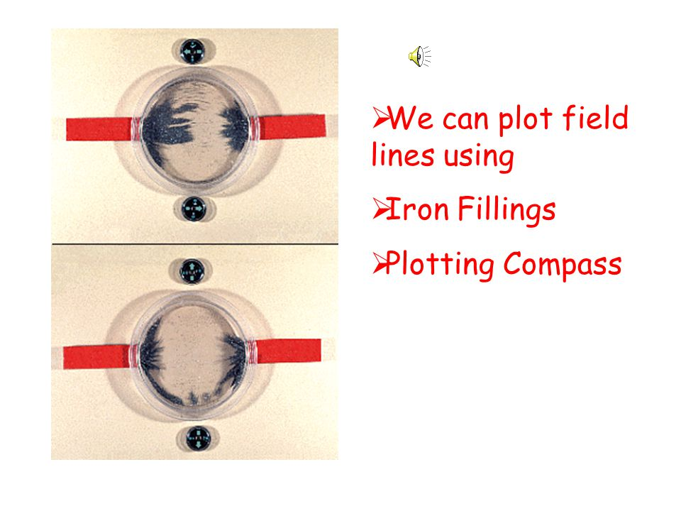 We can plot field lines using Iron Fillings Plotting Compass