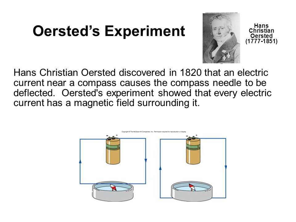 Oersteds Experiment Hans Christian Oersted discovered in 1820 that an electric current near a compass causes the compass needle to be deflected. Oerst