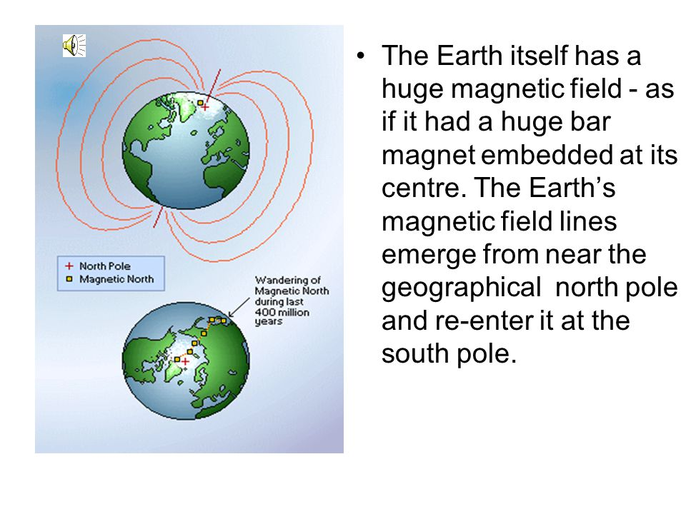 The Earth itself has a huge magnetic field - as if it had a huge bar magnet embedded at its centre. The Earths magnetic field lines emerge from near t